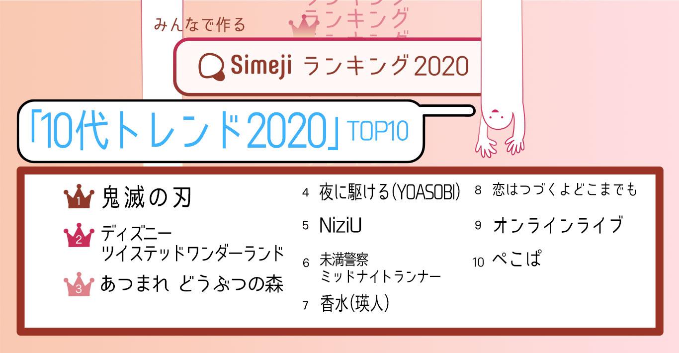 「10代トレンド2020」TOP10 一位はやっぱり鬼滅の刃。