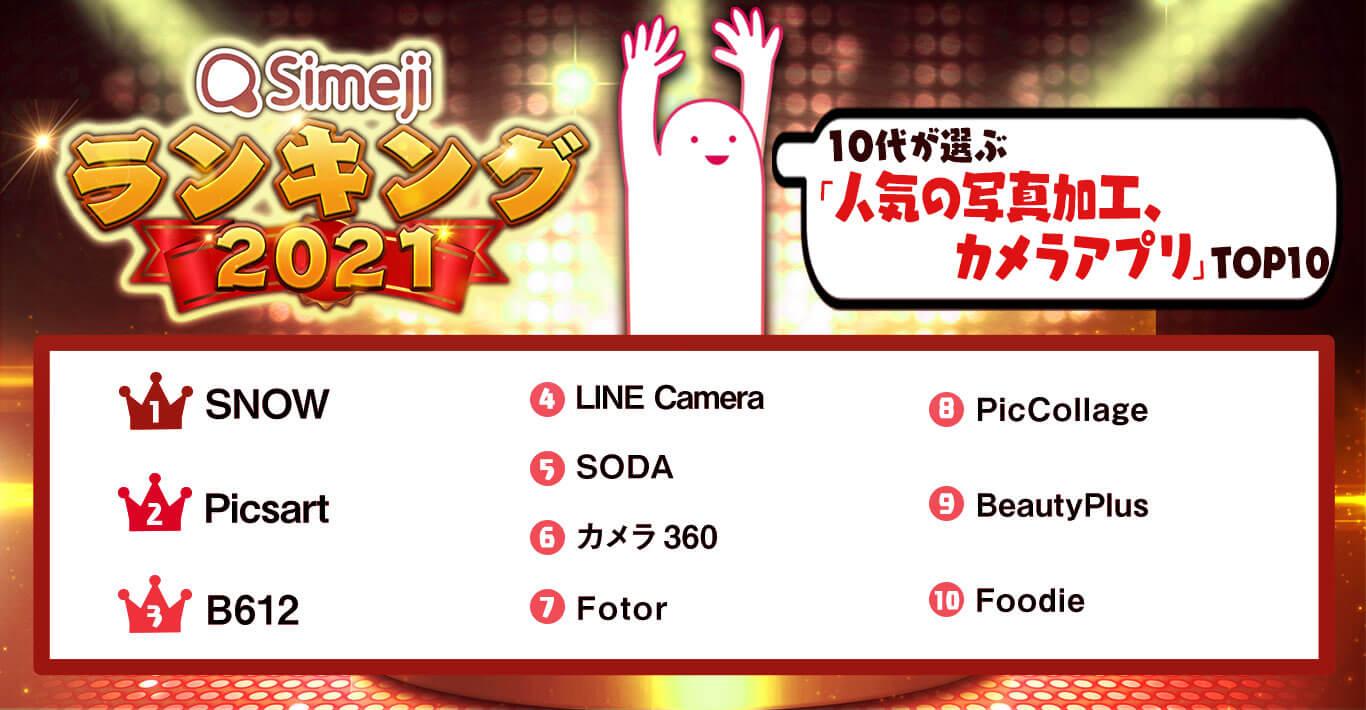 Simejiランキング 盛れる写真加工カメラアプリ人気第1位はやっぱりSNOW!